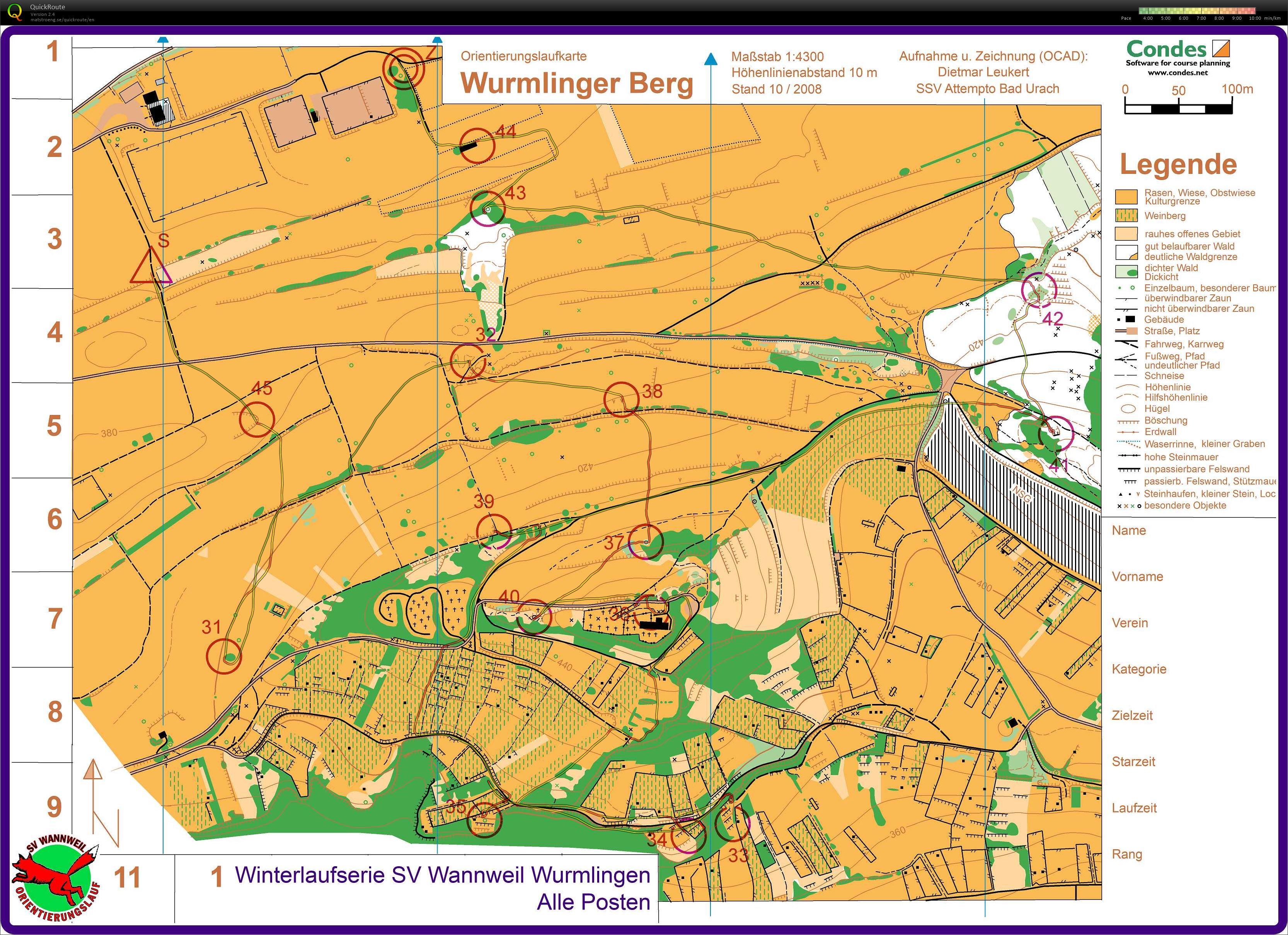 Wurmlingen Training checking controls (21/01/2018)